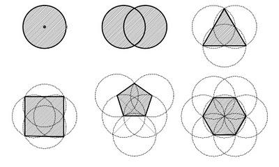 Sacred Geometry Dimensions